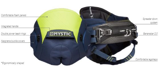 Mystic Aviator Seat Harness Features