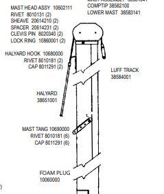 Wave Mast Parts
