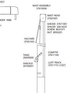 HG Mast Parts